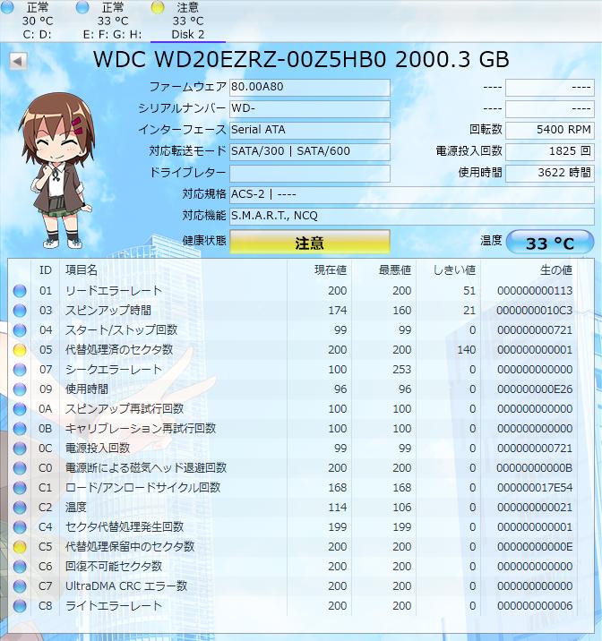 セクタ不良で故障したハードディスクをチェックする!
